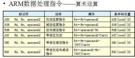 """国内芯片技术交流-RISC-V能否""""重构""""芯片产业格局risc-v单片机中文社区(2)"""