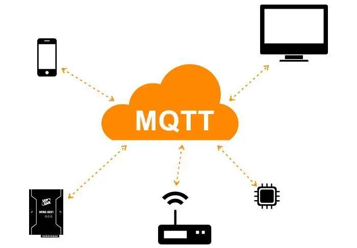 如何使用4G模块通过MQTT协议传输温湿度数据到onenet