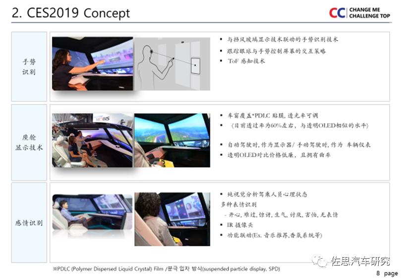 智能驾舱发展趋势与摩比斯的战略7
